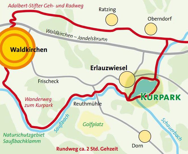 Wanderweg zwischen Stadt und dem Kurpark